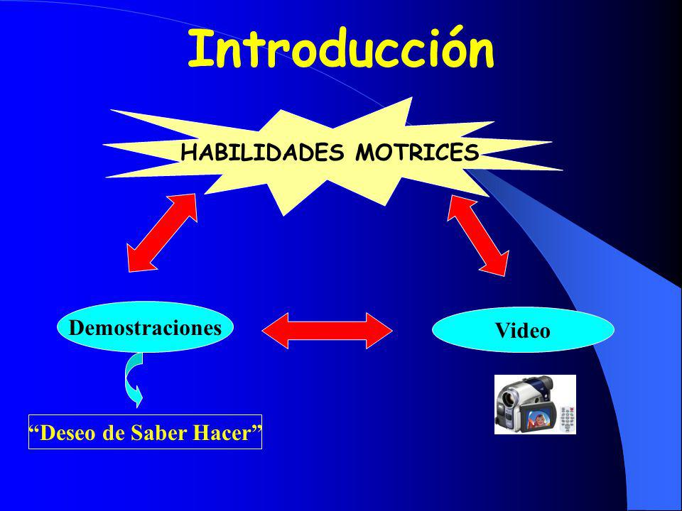 Introducción HABILIDADES MOTRICES Demostraciones Video