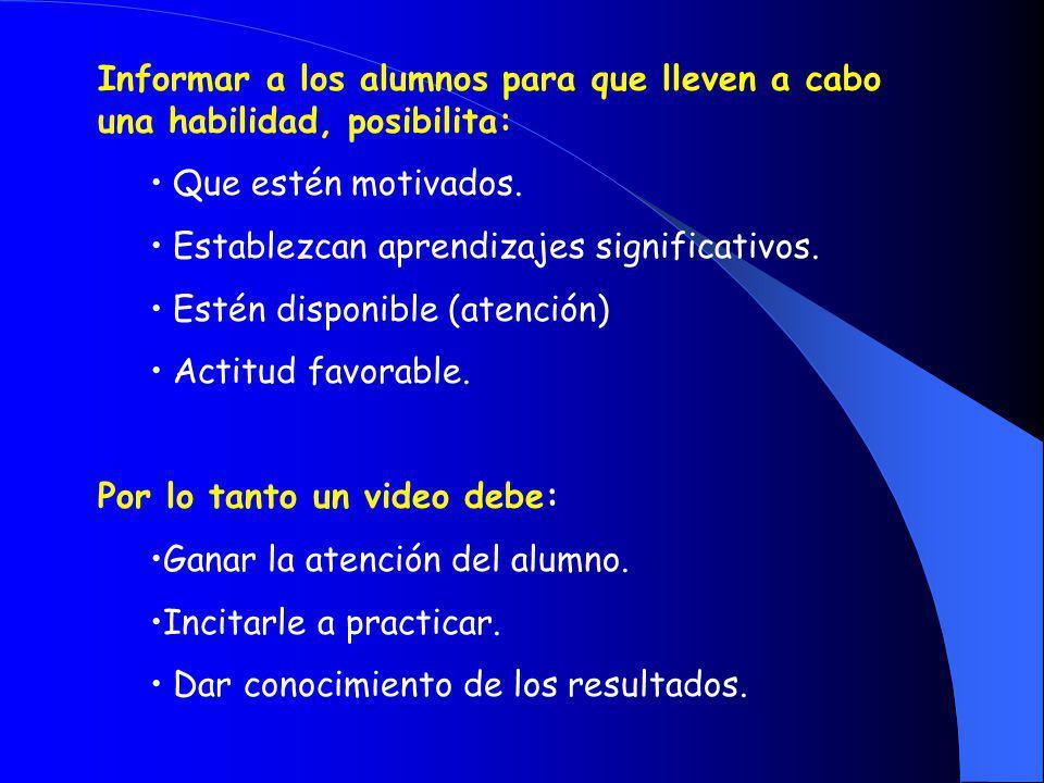 Informar a los alumnos para que lleven a cabo una habilidad, posibilita: