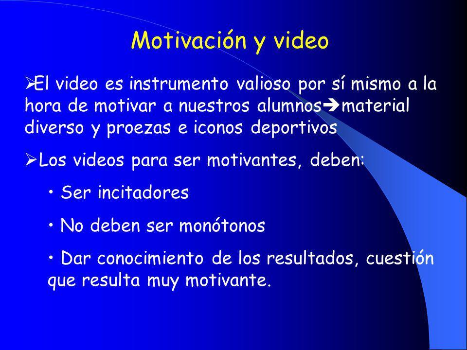 Motivación y video