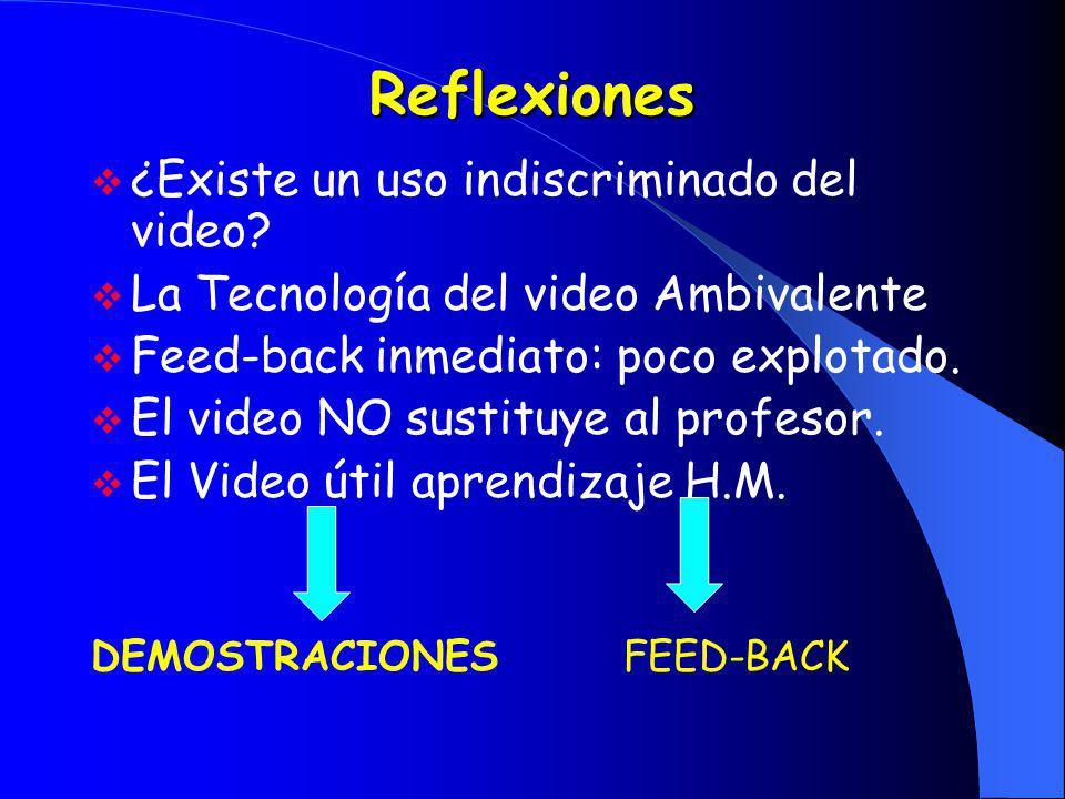 Reflexiones ¿Existe un uso indiscriminado del video