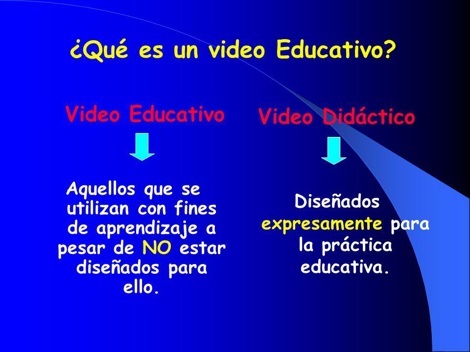 ¿Qué es un video Educativo