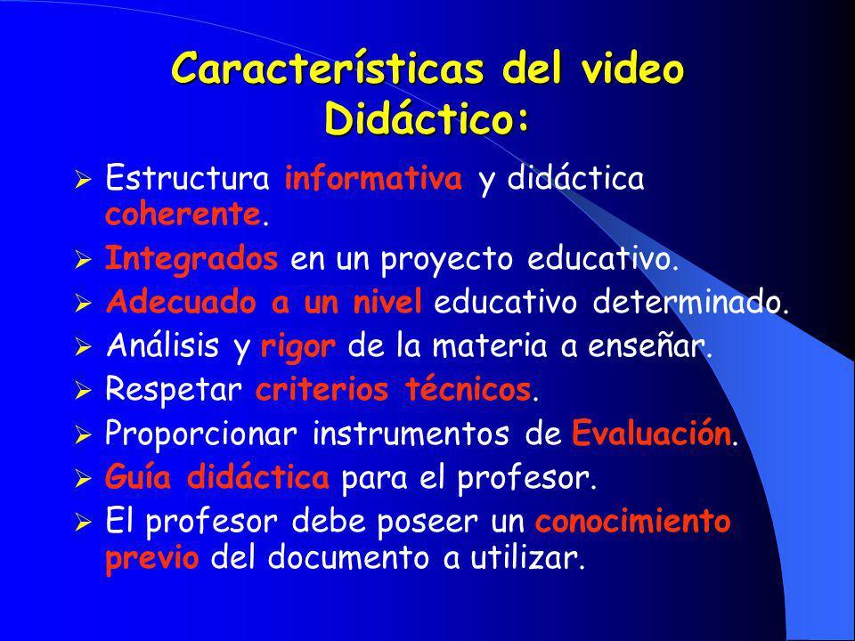 Características del video Didáctico:
