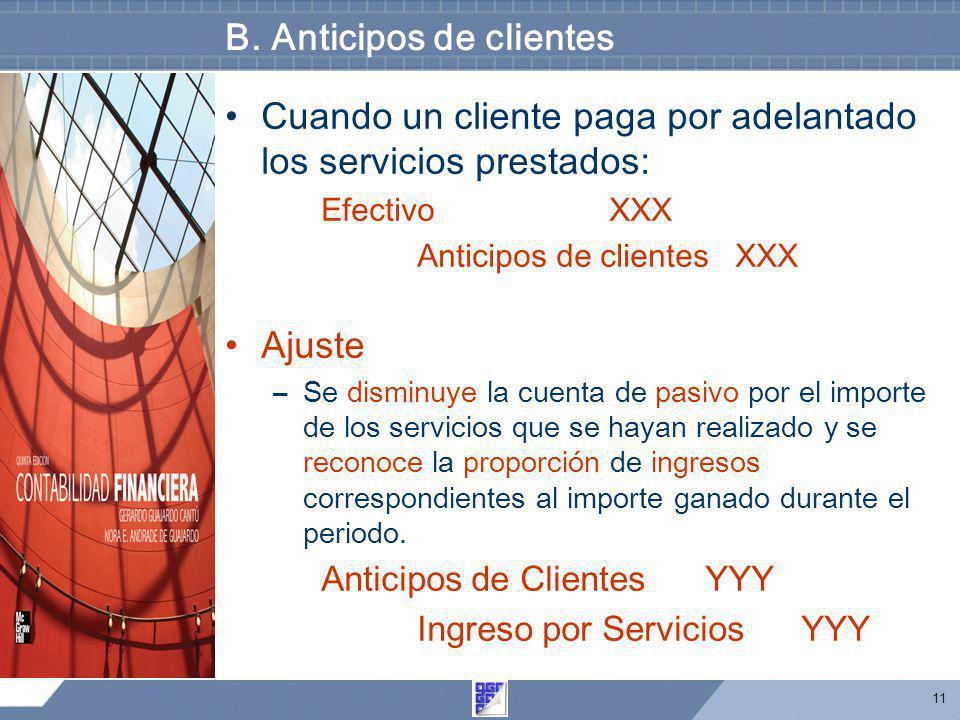 B. Anticipos de clientes