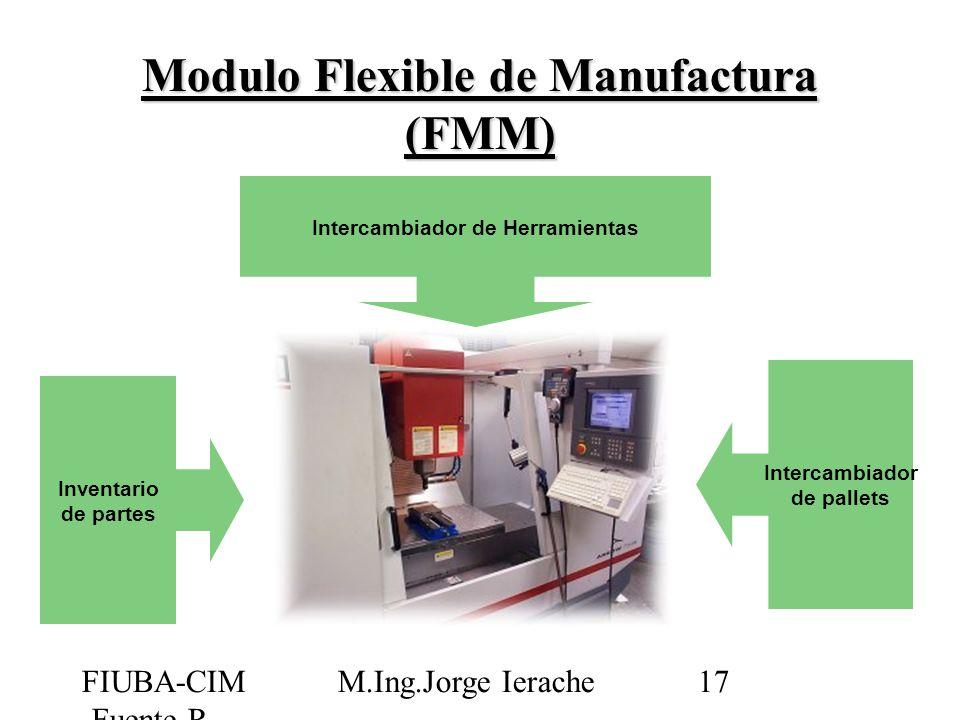 Modulo Flexible de Manufactura (FMM) Intercambiador de Herramientas