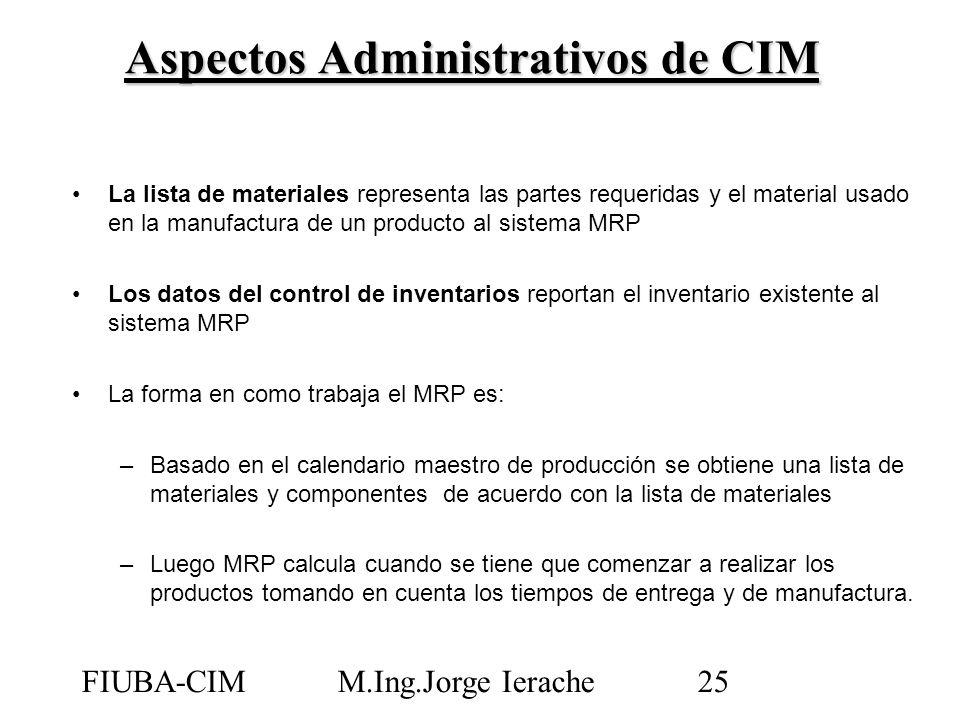 Aspectos Administrativos de CIM