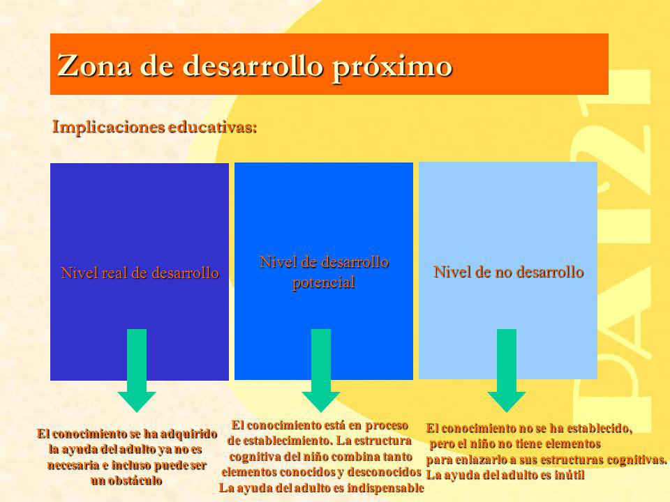 Implicaciones educativas: