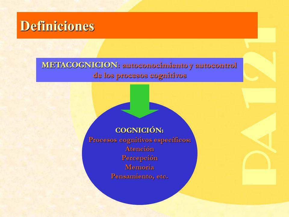 PA121 Definiciones METACOGNICION: autoconocimiento y autocontrol