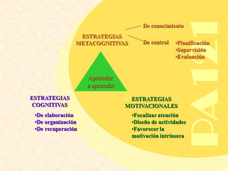 PA121 Aprender a aprender De conocimiento ESTRATEGIAS METACOGNITIVAS