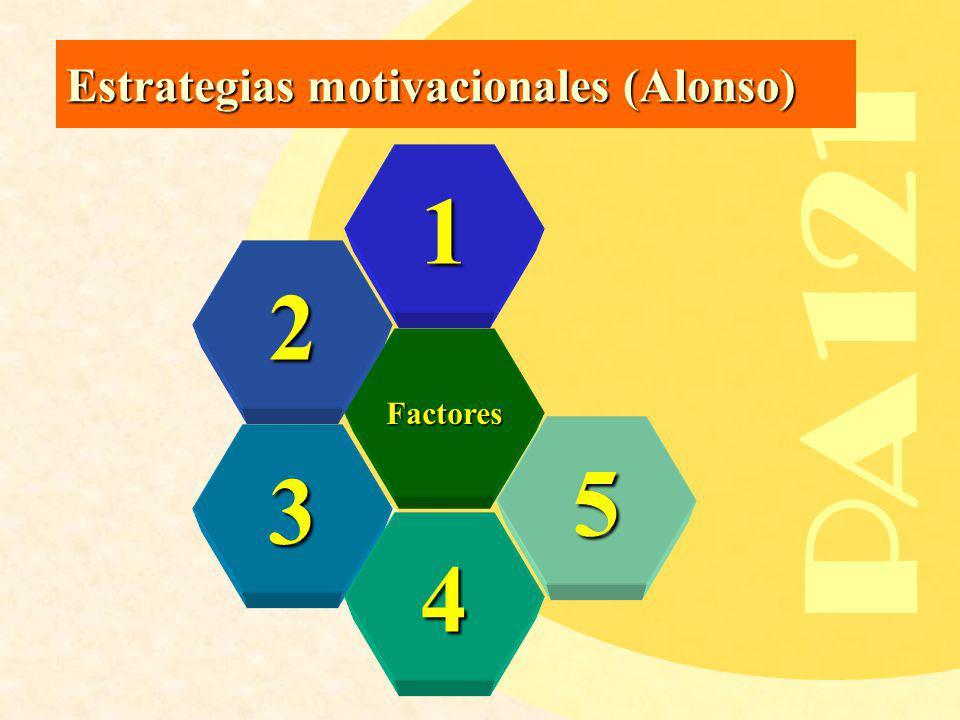 Estrategias motivacionales (Alonso)
