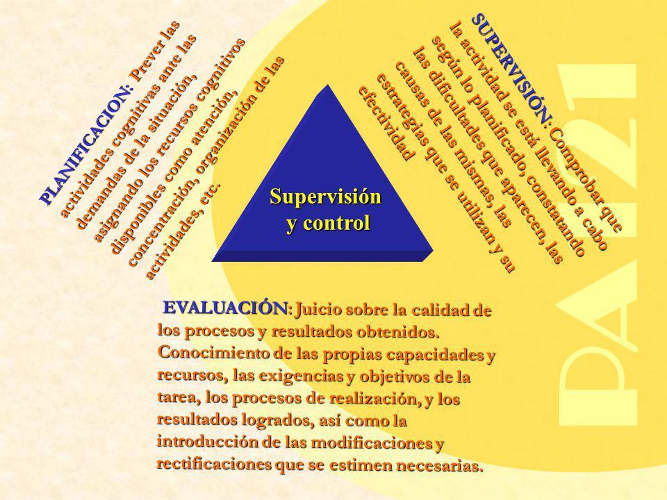 PA121 Supervisión y control