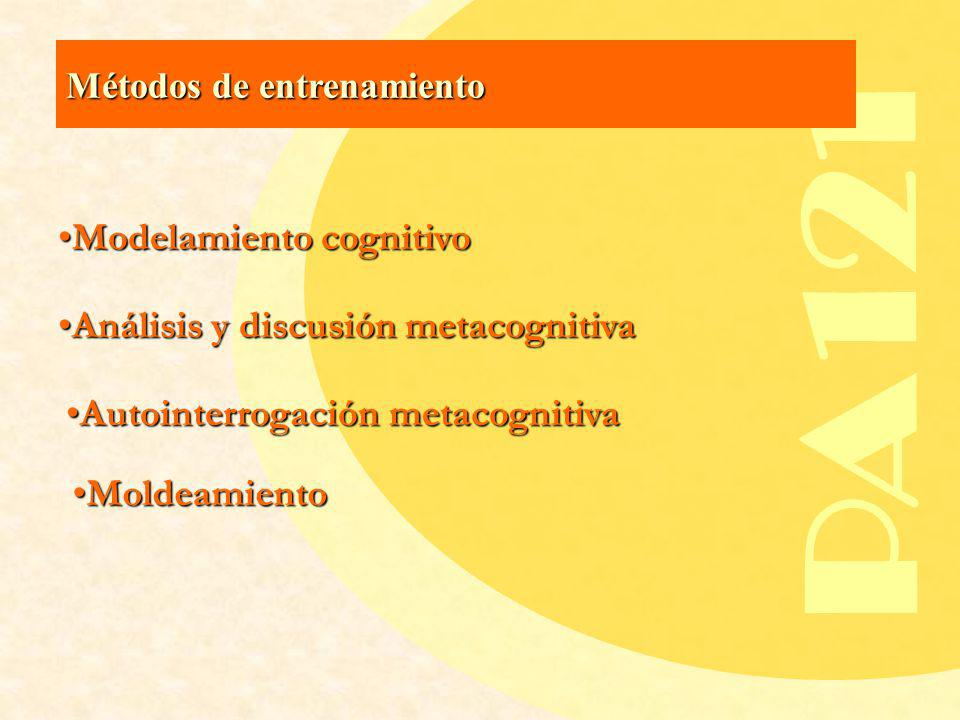 PA121 Modelamiento cognitivo Análisis y discusión metacognitiva