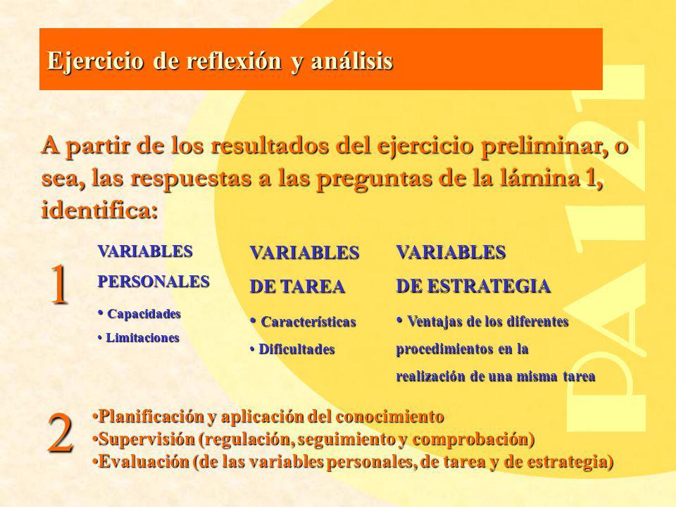 Ejercicio de reflexión y análisis