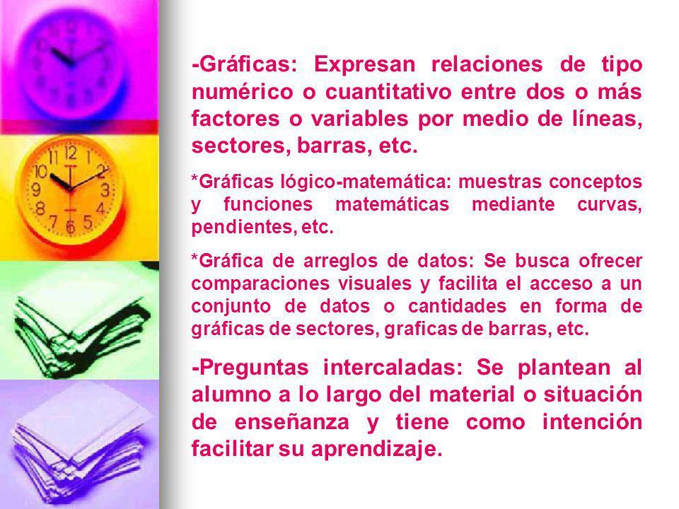 -Gráficas: Expresan relaciones de tipo numérico o cuantitativo entre dos o más factores o variables por medio de líneas, sectores, barras, etc.