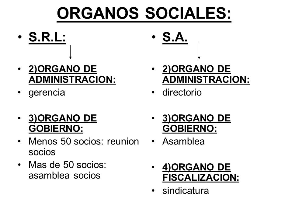 ORGANOS SOCIALES: S.R.L: S.A. 2)ORGANO DE ADMINISTRACION: gerencia