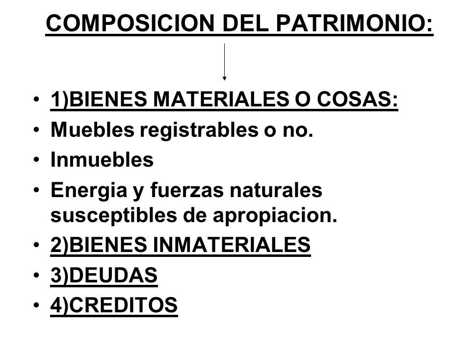 COMPOSICION DEL PATRIMONIO: