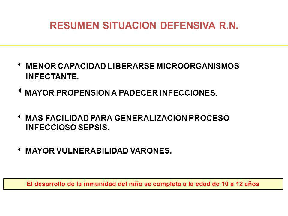 RESUMEN SITUACION DEFENSIVA R.N.
