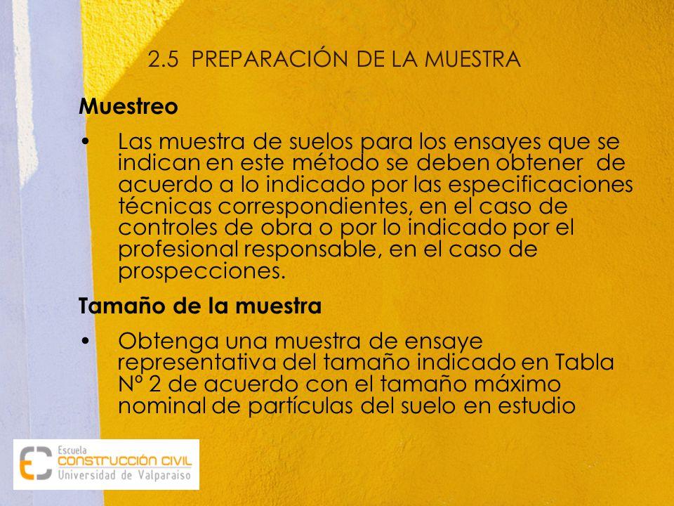 2.5 PREPARACIÓN DE LA MUESTRA