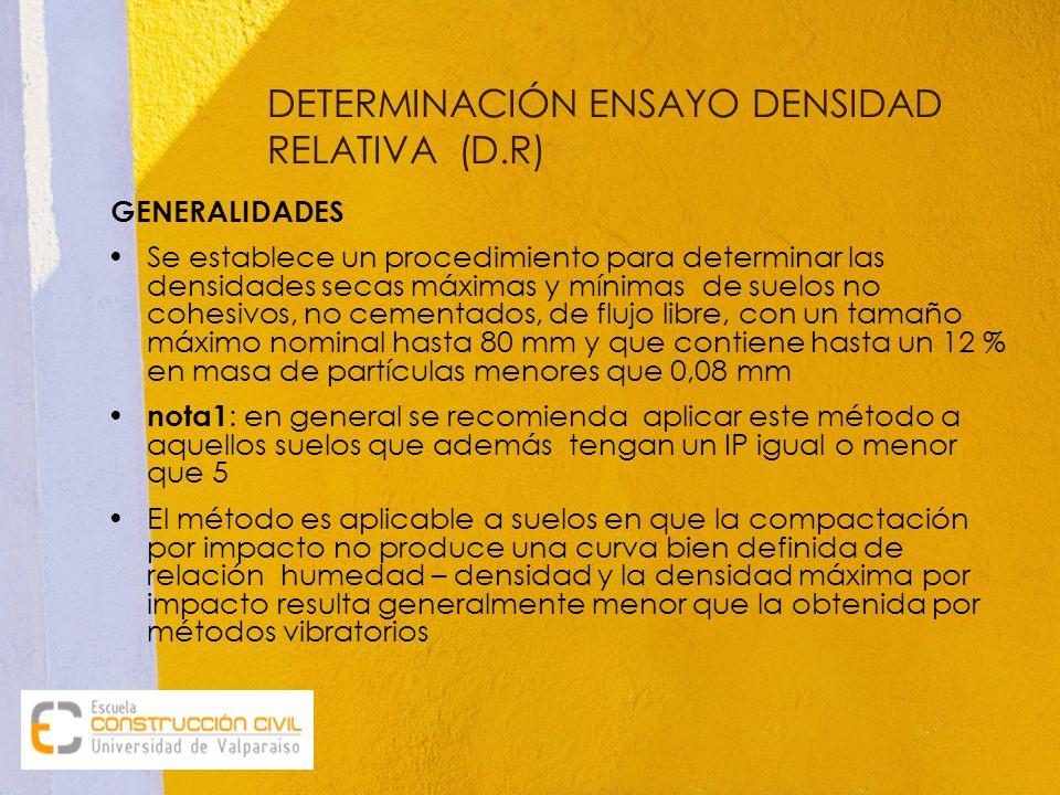 DETERMINACIÓN ENSAYO DENSIDAD RELATIVA (D.R)