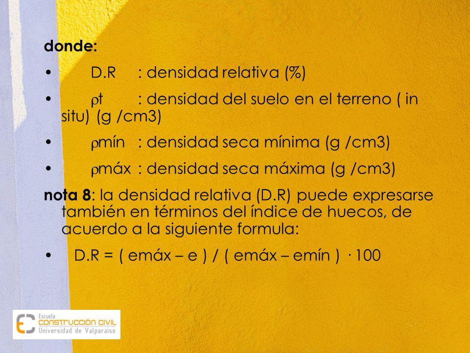 donde: D.R : densidad relativa (%) t : densidad del suelo en el terreno ( in situ) (g /cm3) mín : densidad seca mínima (g /cm3)
