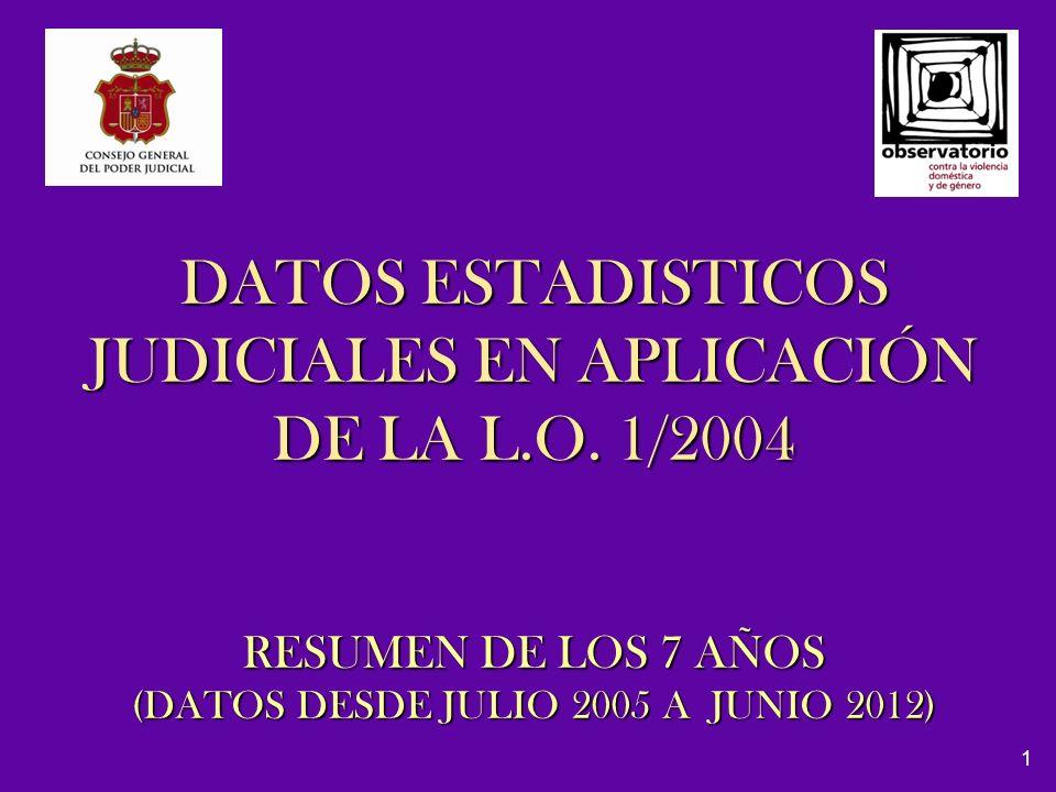 DATOS ESTADISTICOS JUDICIALES EN APLICACIÓN DE LA L. O