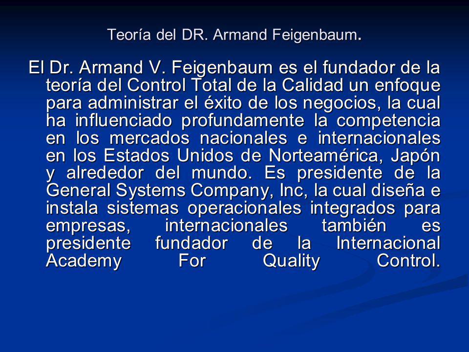 Teoría del DR. Armand Feigenbaum.