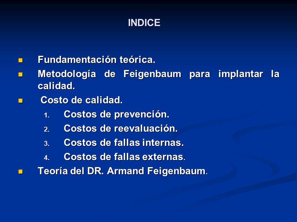 INDICE Fundamentación teórica. Metodología de Feigenbaum para implantar la calidad. Costo de calidad.