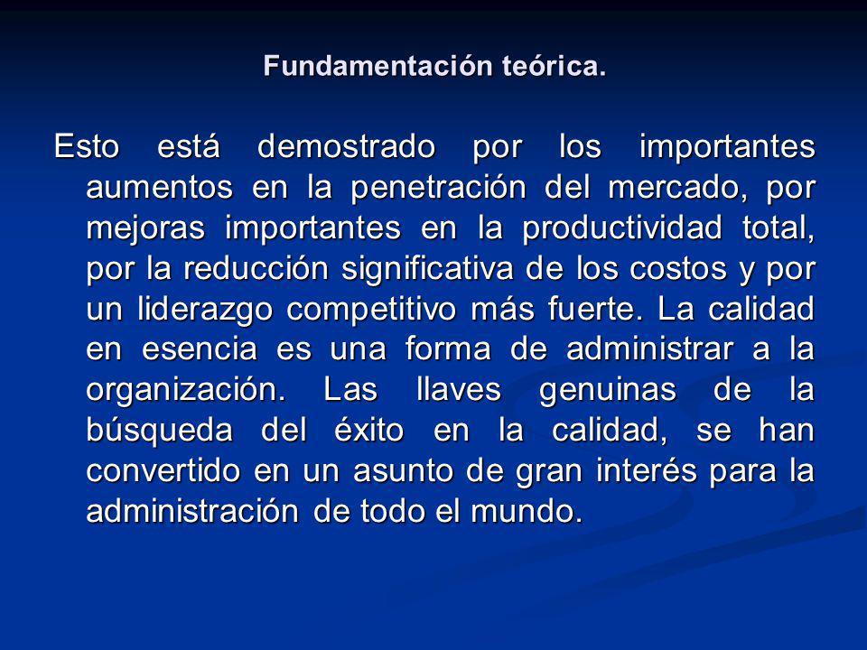 Fundamentación teórica.
