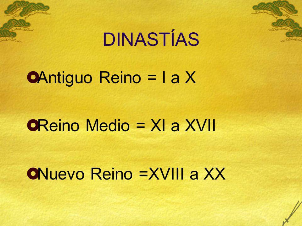 DINASTÍAS Antiguo Reino = I a X Reino Medio = XI a XVII