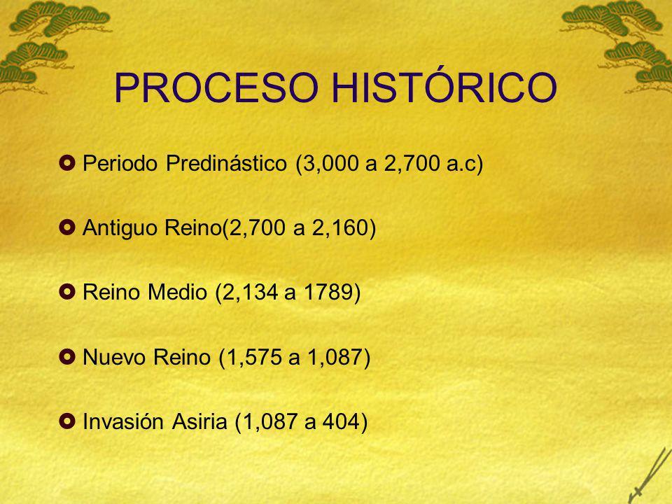 PROCESO HISTÓRICO Periodo Predinástico (3,000 a 2,700 a.c)