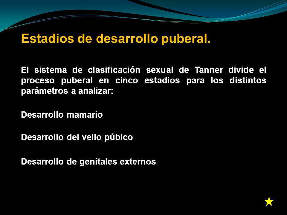 Estadios de desarrollo puberal.