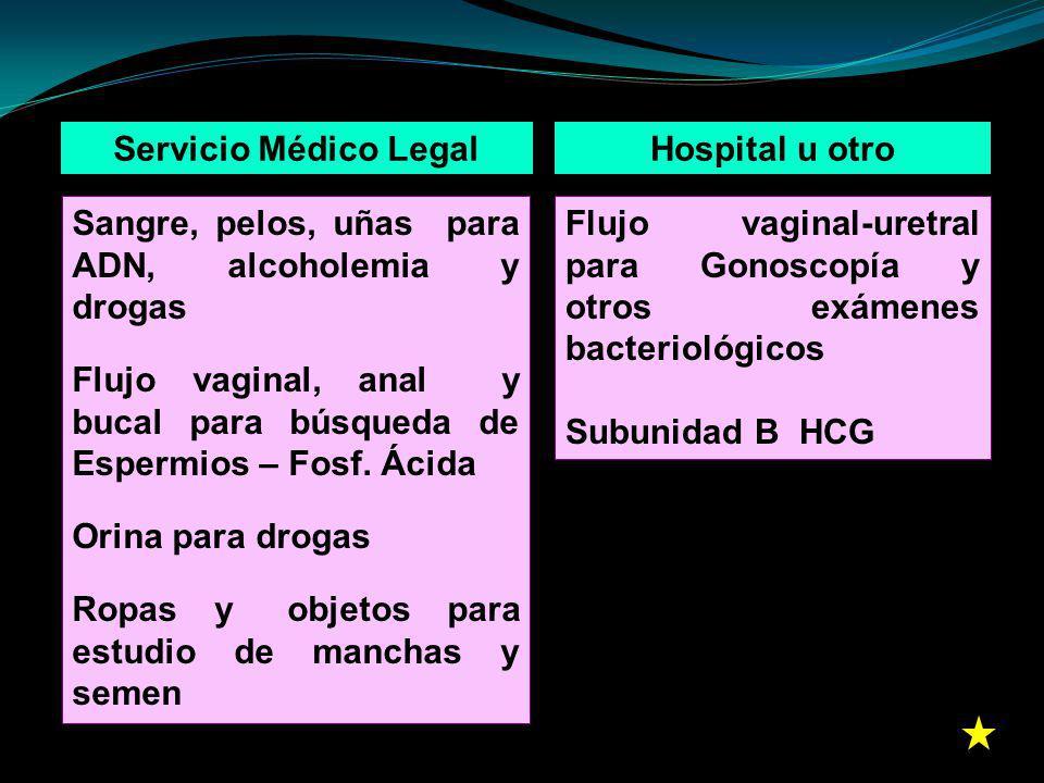 Servicio Médico Legal Hospital u otro. Sangre, pelos, uñas para ADN, alcoholemia y drogas.