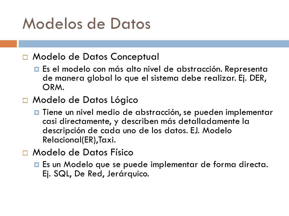 Modelos de Datos Modelo de Datos Conceptual Modelo de Datos Lógico