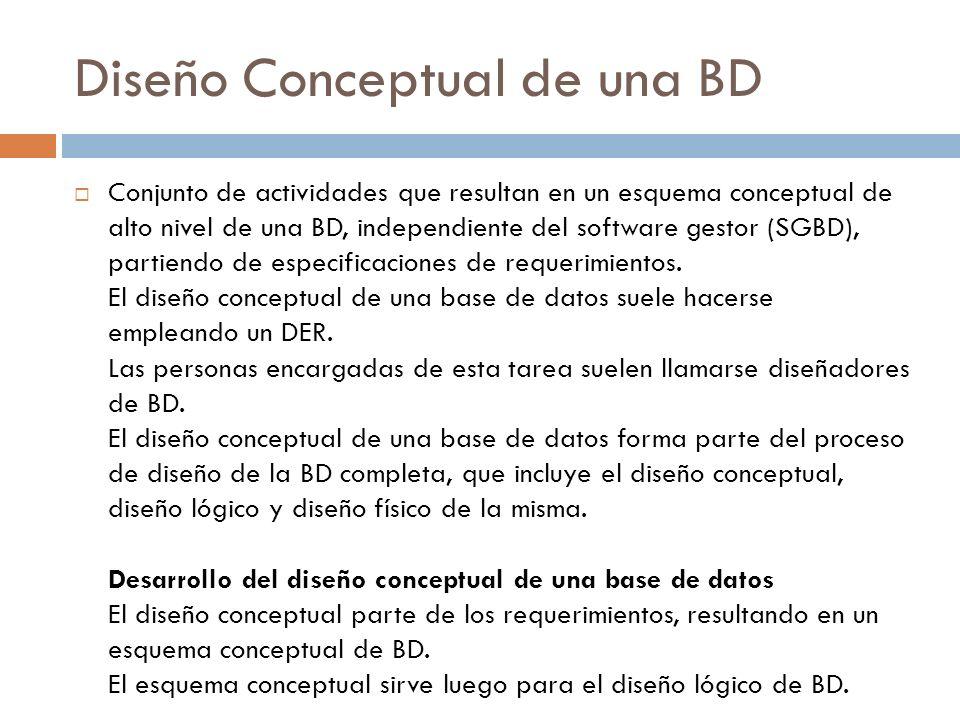 Diseño Conceptual de una BD