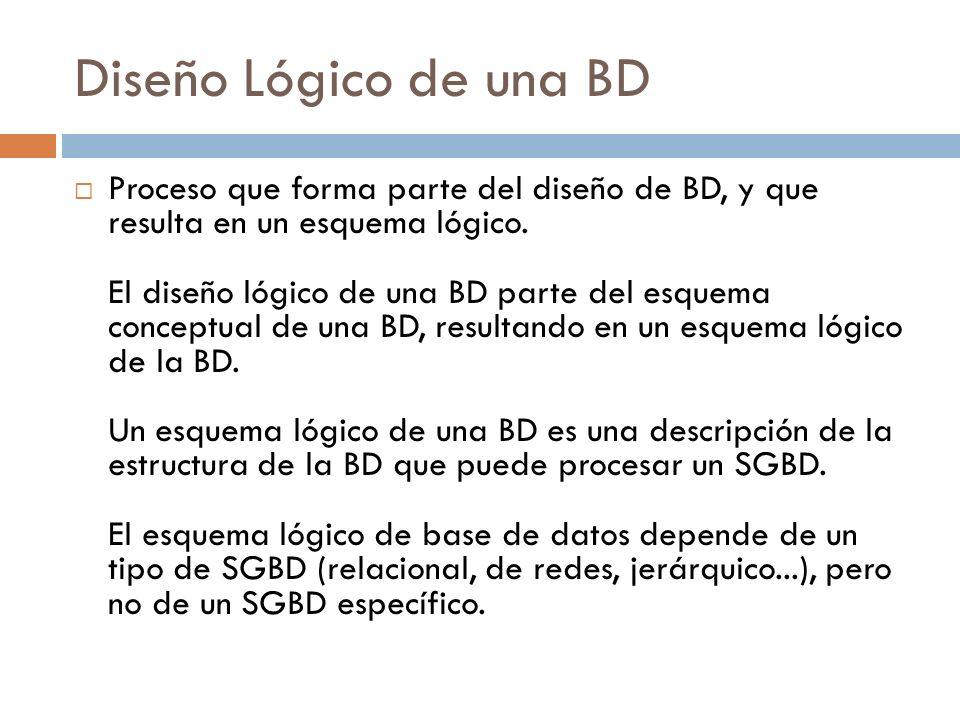 Diseño Lógico de una BD