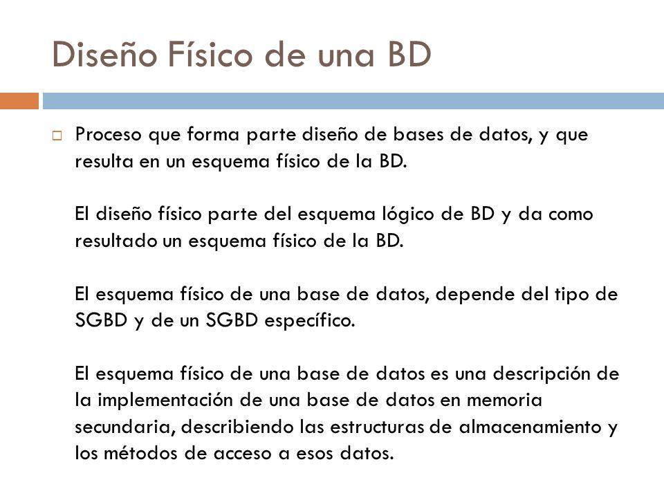 Diseño Físico de una BD