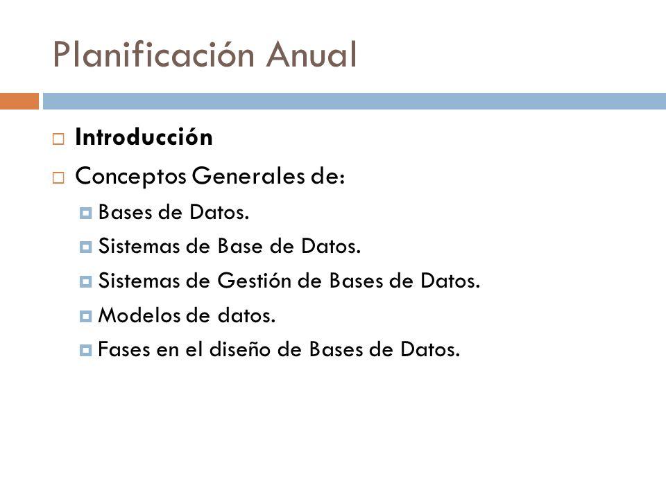 Planificación Anual Introducción Conceptos Generales de:
