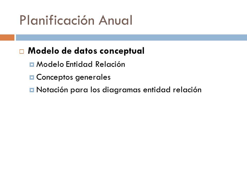 Planificación Anual Modelo de datos conceptual Modelo Entidad Relación