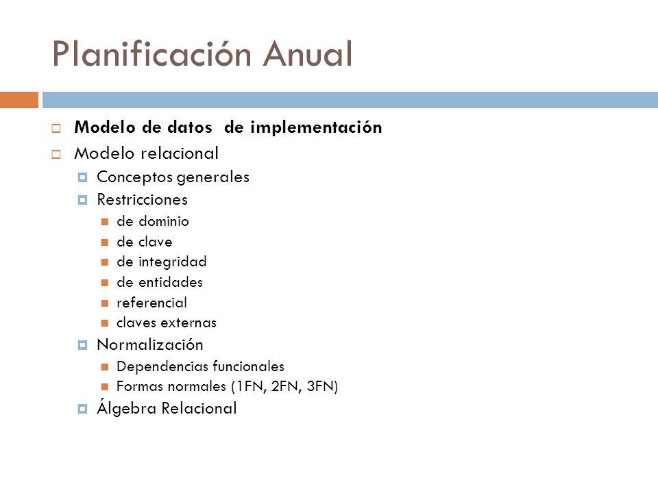 Planificación Anual Modelo de datos de implementación