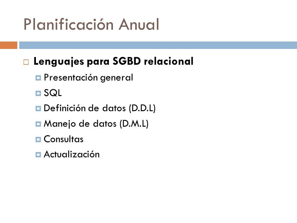Planificación Anual Lenguajes para SGBD relacional