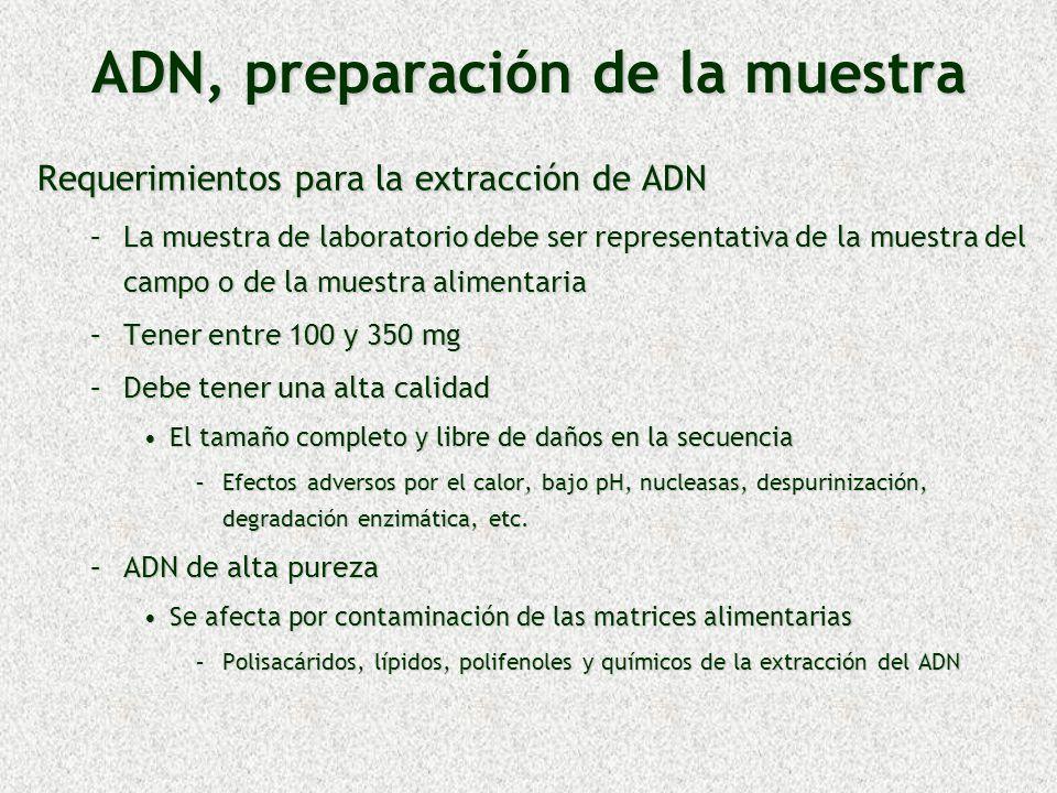 ADN, preparación de la muestra