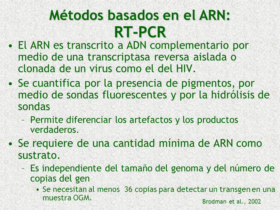 Métodos basados en el ARN: