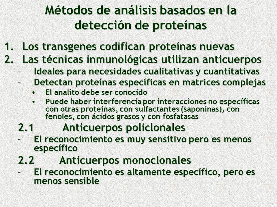 Métodos de análisis basados en la detección de proteínas