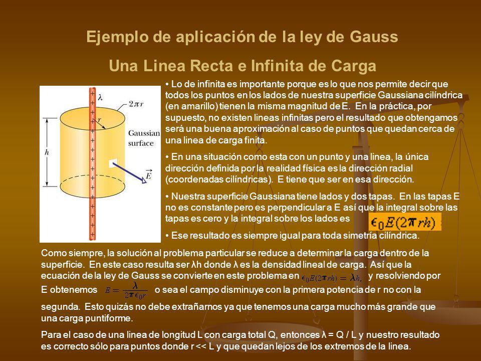 Ejemplo de aplicación de la ley de Gauss