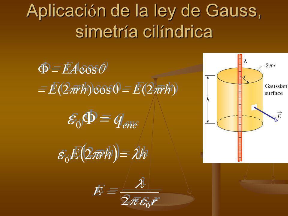 Aplicación de la ley de Gauss, simetría cilíndrica