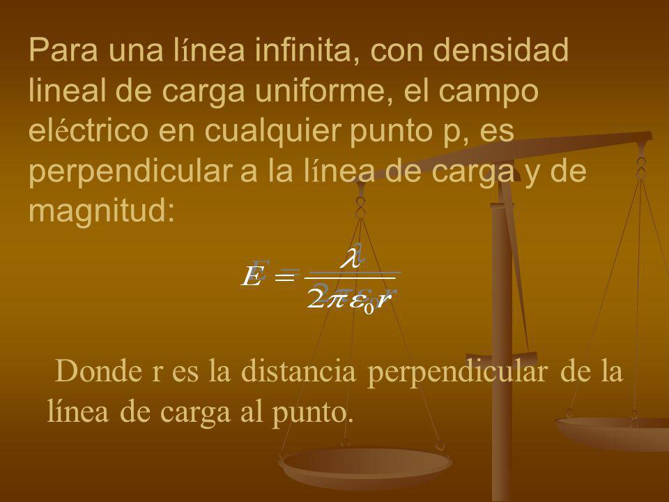 Para una línea infinita, con densidad lineal de carga uniforme, el campo eléctrico en cualquier punto p, es perpendicular a la línea de carga y de magnitud: