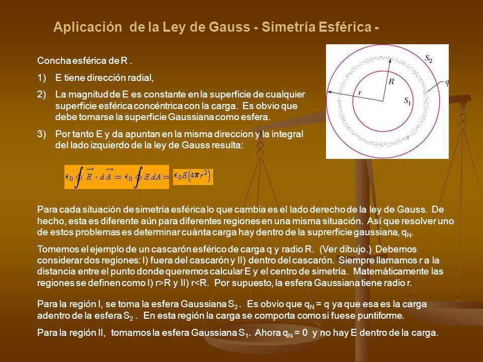 Aplicación de la Ley de Gauss - Simetría Esférica -