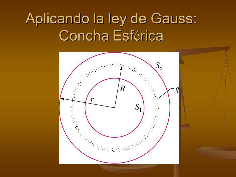 Aplicando la ley de Gauss: Concha Esférica