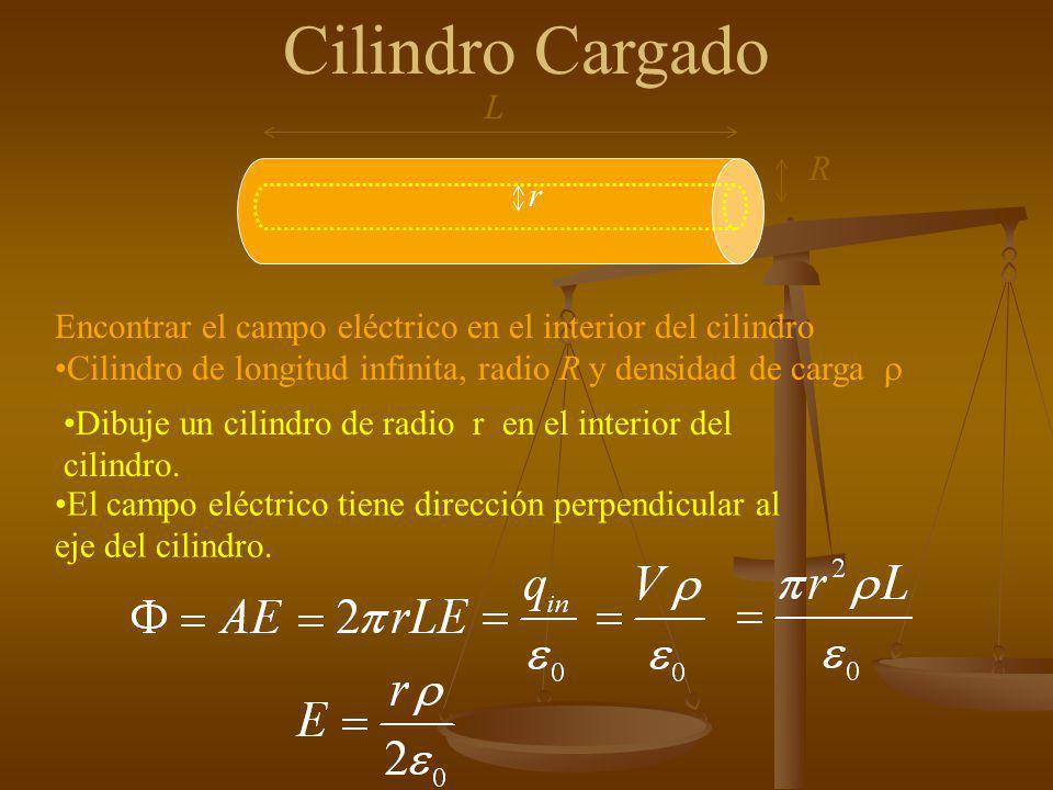Cilindro Cargado L. R. r. Dibuje un cilindro de radio r en el interior del cilindro. Encontrar el campo eléctrico en el interior del cilindro.