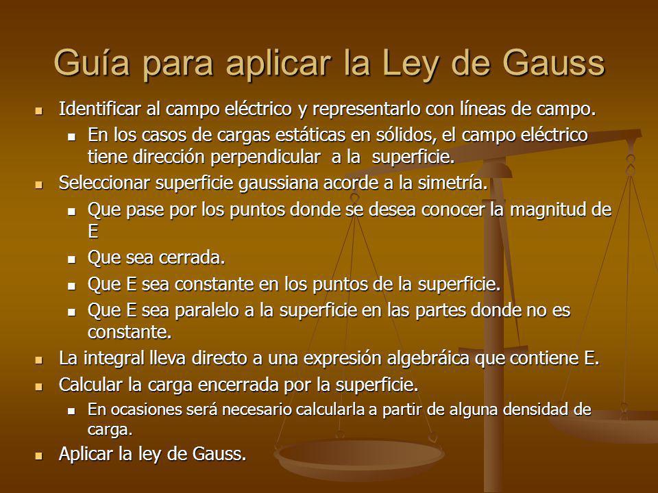 Guía para aplicar la Ley de Gauss