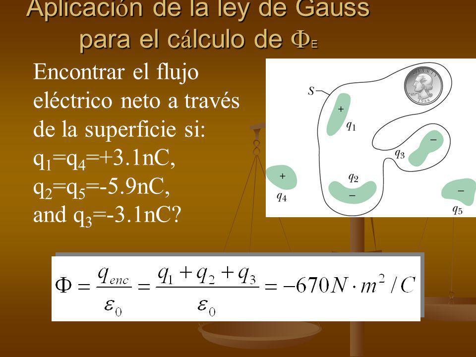 Aplicación de la ley de Gauss para el cálculo de FE